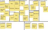 Canvas: dall'idea imprendioriale al tuo modello di business